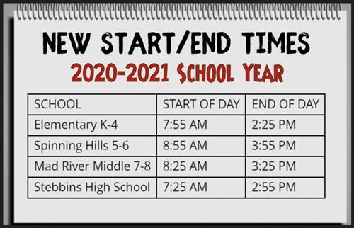 Start and End times